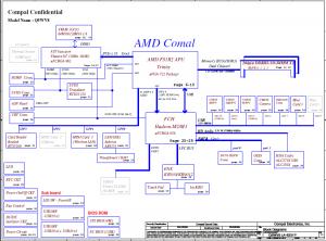 Acer Aspire V3-551G Compal Q5WV8 LA-8331P Schematic & Boardview