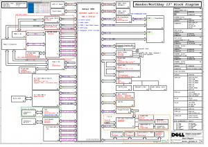 Dell Latitude 5300 and 5300 2-in-1 18717-1 18828-1 18723-1 Schematic & Boardview